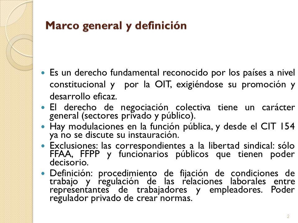 Marco general y definición Es un derecho fundamental reconocido por los países a nivel constitucional y por la OIT, exigiéndose su promoción y desarro