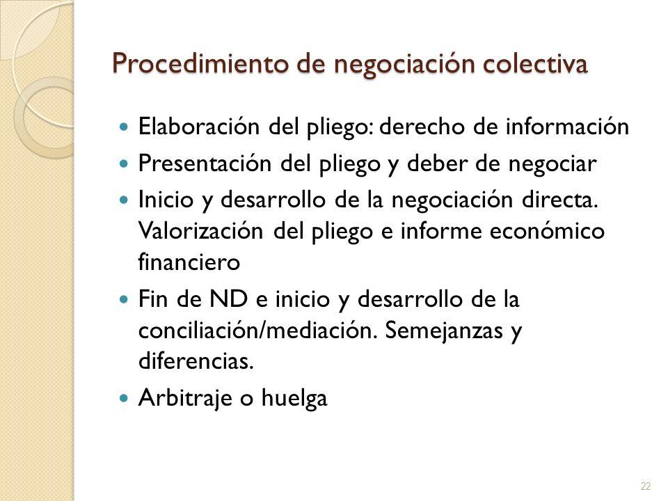 Procedimiento de negociación colectiva Elaboración del pliego: derecho de información Presentación del pliego y deber de negociar Inicio y desarrollo