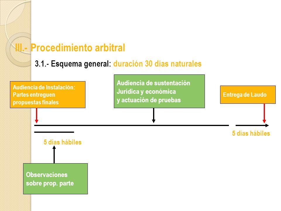 III.- Procedimiento arbitral Audiencia de Instalación: Partes entreguen propuestas finales Observaciones sobre prop. parte 5 días hábiles Audiencia de