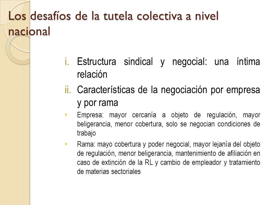 Los desafíos de la tutela colectiva a nivel nacional i.Estructura sindical y negocial: una íntima relación ii.Características de la negociación por em