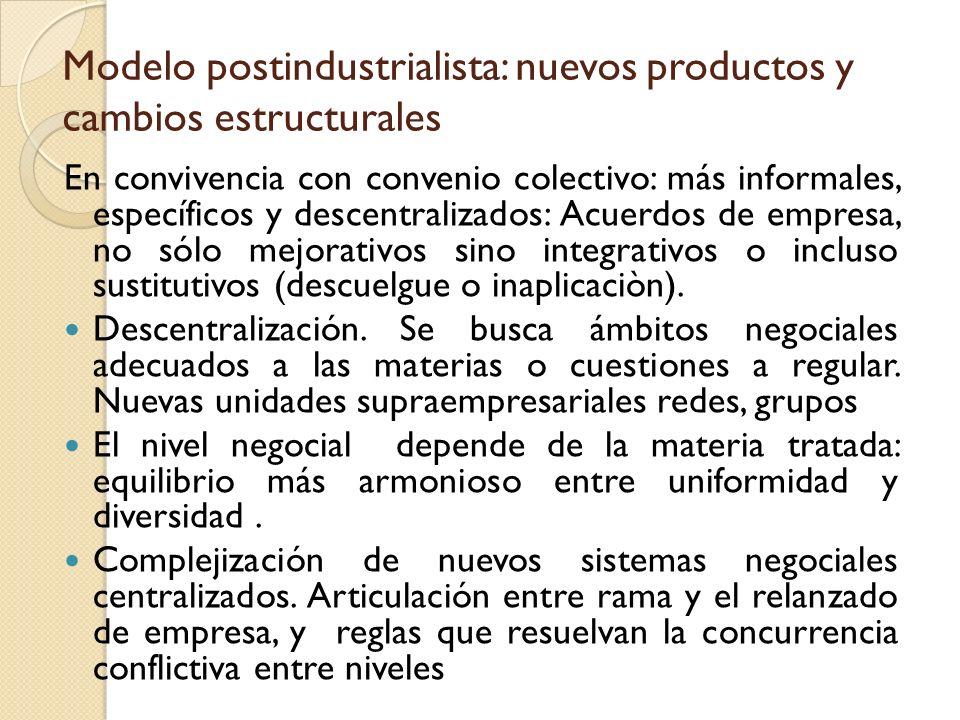 Modelo postindustrialista: nuevos productos y cambios estructurales En convivencia con convenio colectivo: más informales, específicos y descentraliza