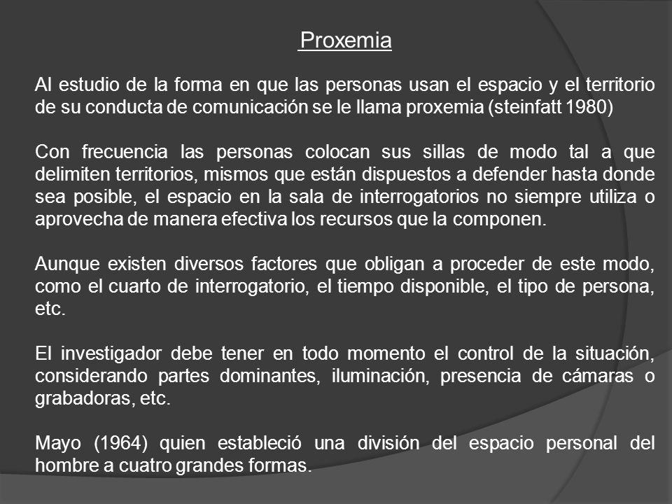Proxemia Al estudio de la forma en que las personas usan el espacio y el territorio de su conducta de comunicación se le llama proxemia (steinfatt 198