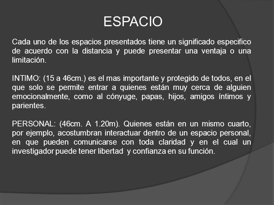 Cada uno de los espacios presentados tiene un significado especifico de acuerdo con la distancia y puede presentar una ventaja o una limitación. INTIM