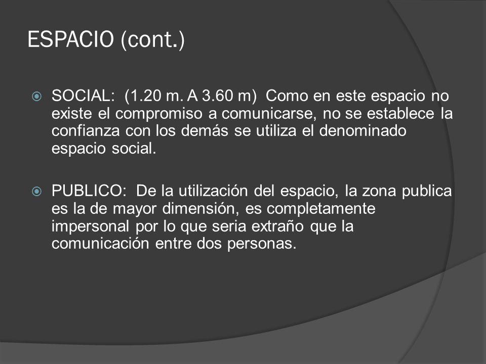 ESPACIO (cont.) SOCIAL: (1.20 m. A 3.60 m) Como en este espacio no existe el compromiso a comunicarse, no se establece la confianza con los demás se u