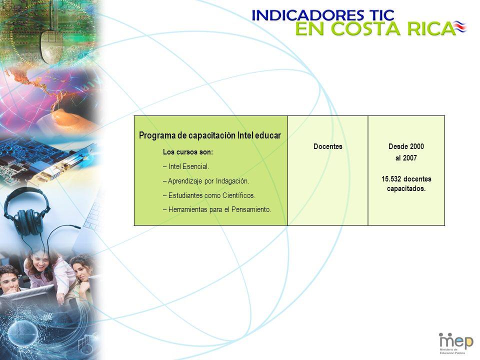 Programa de capacitación Intel educar Los cursos son: – Intel Esencial.