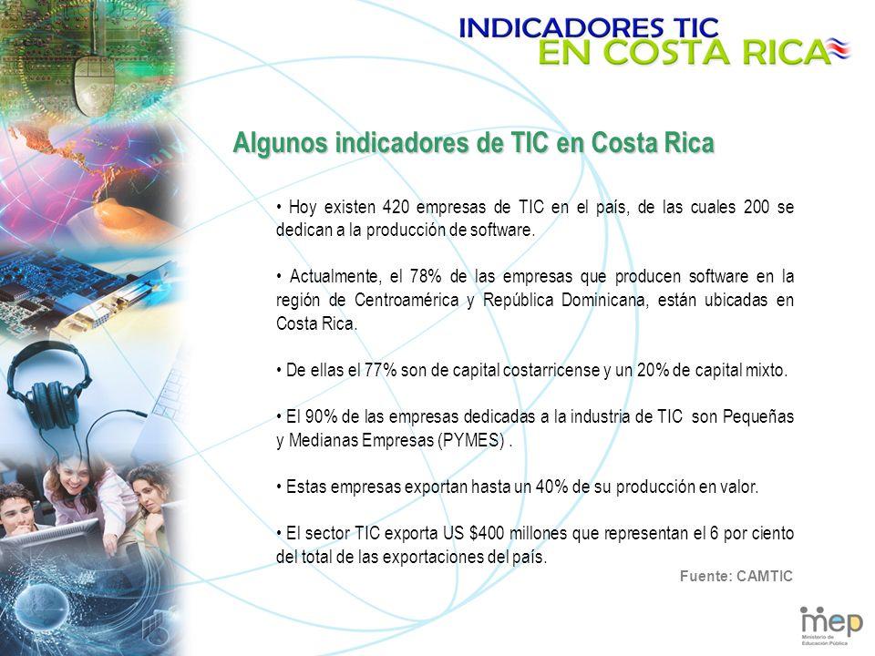 Algunos indicadores de TIC en Costa Rica Hoy existen 420 empresas de TIC en el país, de las cuales 200 se dedican a la producción de software.