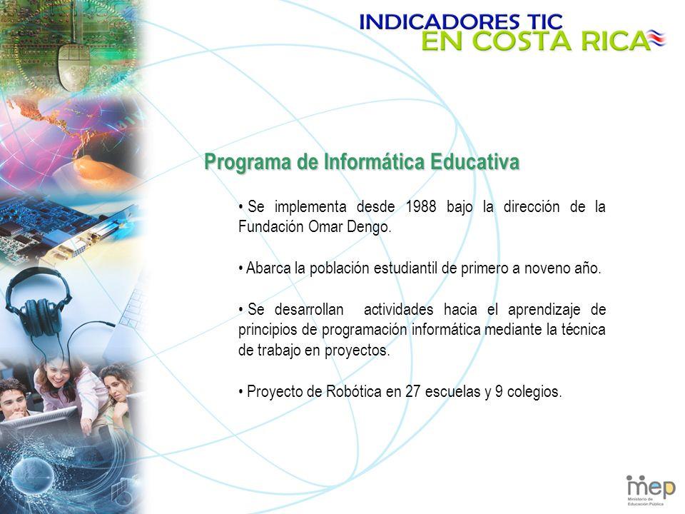 Programa de Informática Educativa Se implementa desde 1988 bajo la dirección de la Fundación Omar Dengo.