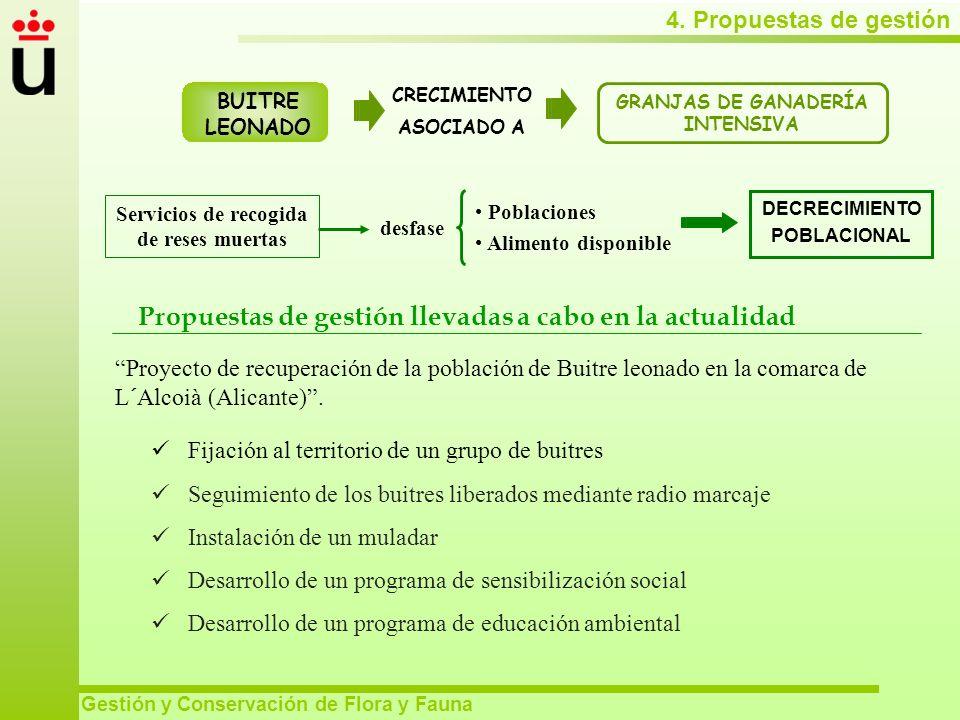4. Propuestas de gestión Gestión y Conservación de Flora y Fauna Propuestas de gestión llevadas a cabo en la actualidad Fijación al territorio de un g