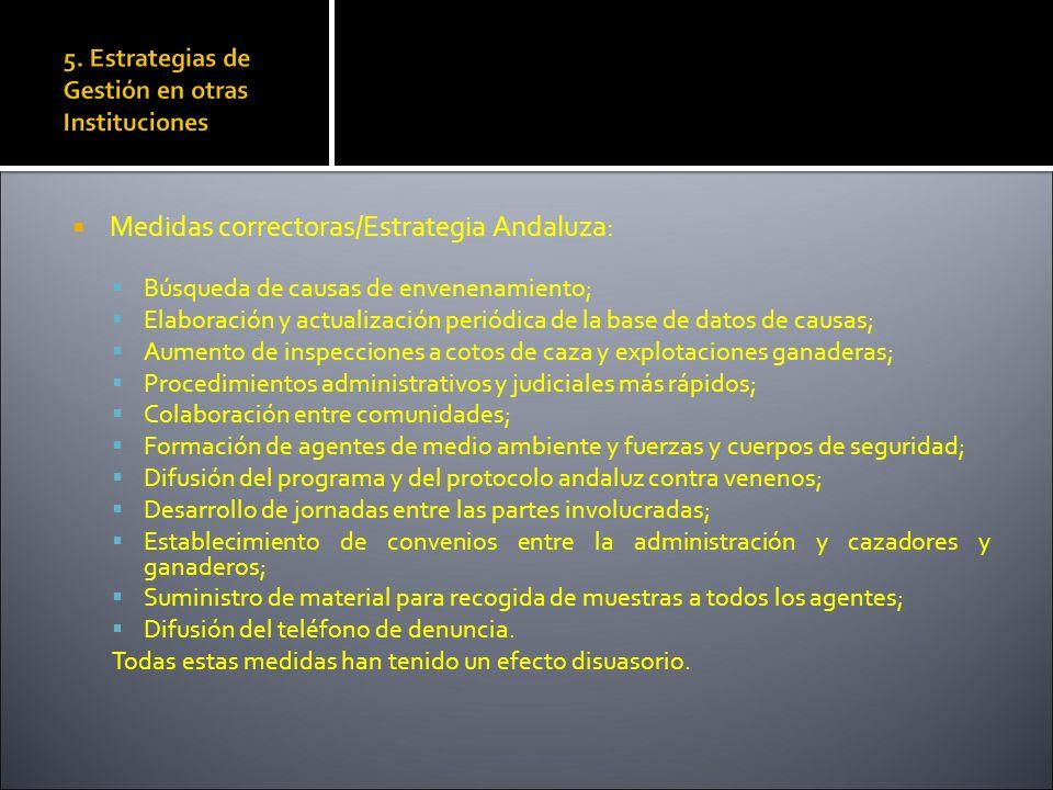 Medidas correctoras/Estrategia Andaluza: Búsqueda de causas de envenenamiento; Elaboración y actualización periódica de la base de datos de causas; Au