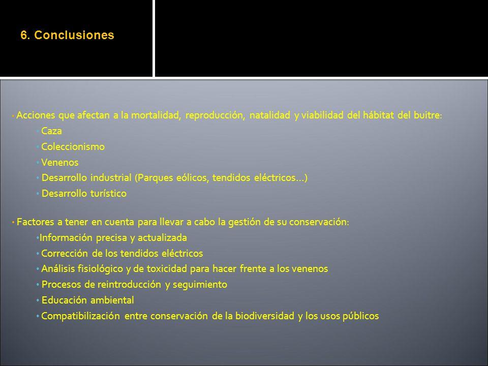 Acciones que afectan a la mortalidad, reproducción, natalidad y viabilidad del hábitat del buitre: Caza Coleccionismo Venenos Desarrollo industrial (P