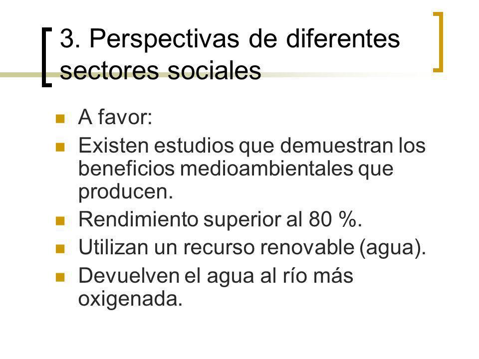 3.Perspectivas de diferentes sectores sociales Apoyado por Sector industrial.