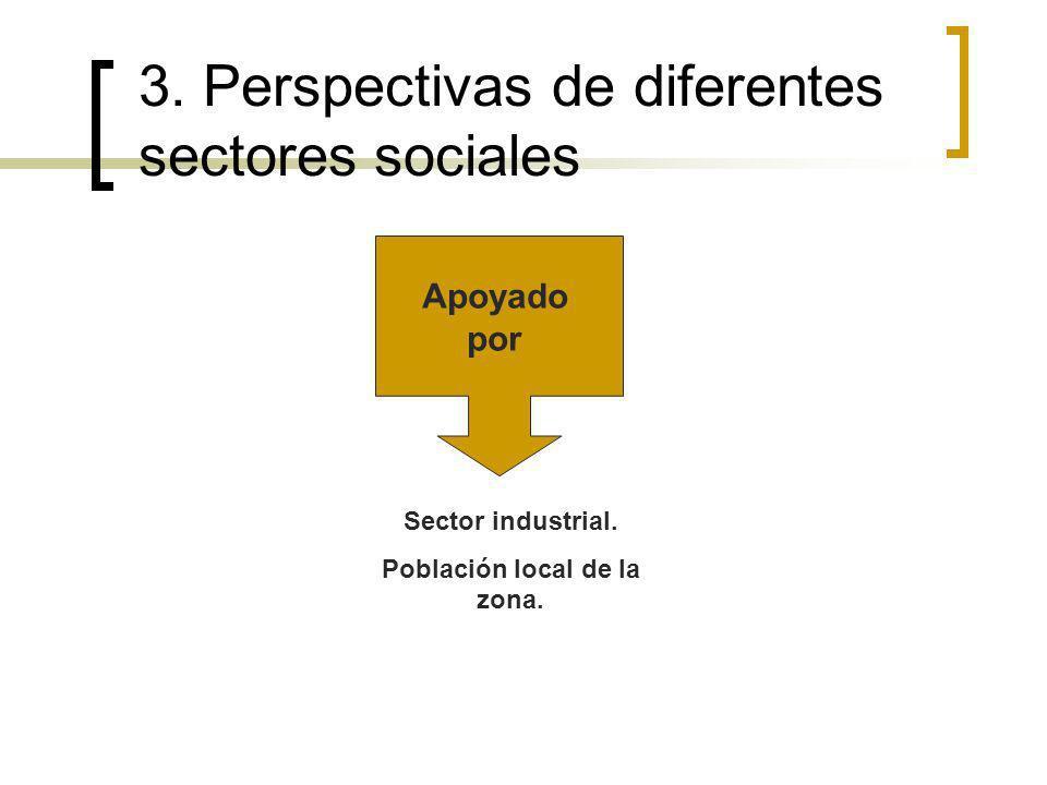 3. Perspectivas de diferentes sectores sociales Apoyado por Sector industrial. Población local de la zona.