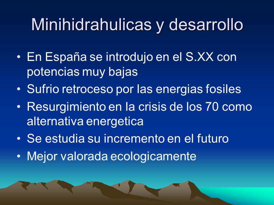 Minihidrahulicas y desarrollo En España se introdujo en el S.XX con potencias muy bajas Sufrio retroceso por las energias fosiles Resurgimiento en la