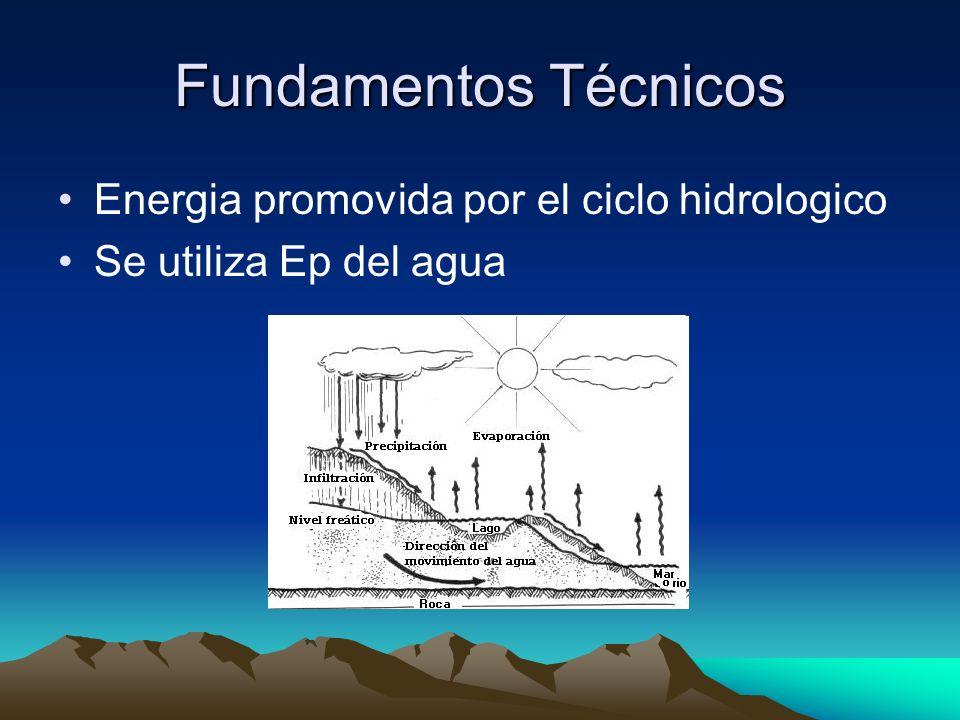 Fundamentos Técnicos Energia promovida por el ciclo hidrologico Se utiliza Ep del agua