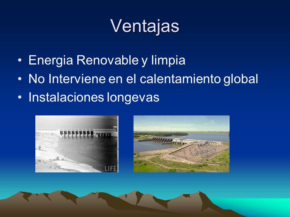 Ventajas Energia Renovable y limpia No Interviene en el calentamiento global Instalaciones longevas