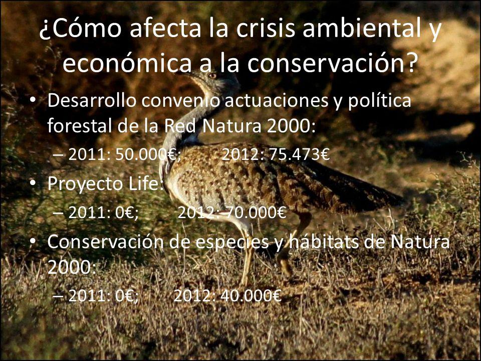 ¿Cómo afecta la crisis ambiental y económica a la conservación? Desarrollo convenio actuaciones y política forestal de la Red Natura 2000: – 2011: 50.
