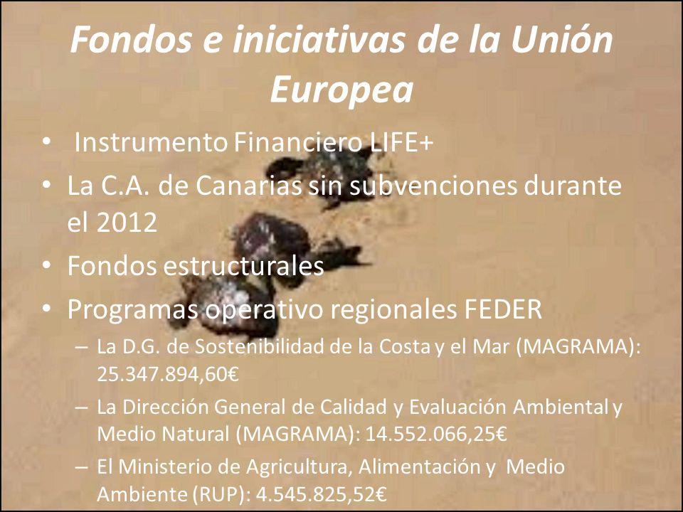 Instrumento Financiero LIFE+ La C.A. de Canarias sin subvenciones durante el 2012 Fondos estructurales Programas operativo regionales FEDER – La D.G.