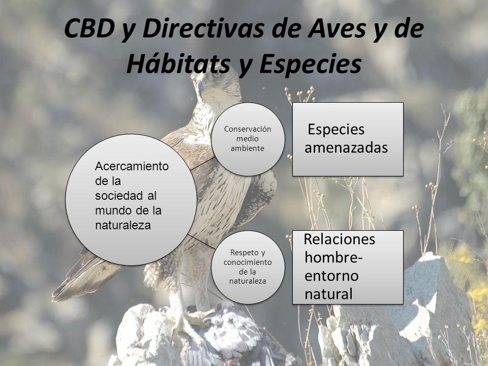 CBD y Directivas de Aves y de Hábitats y Especies Conservación medio ambiente Especies amenazadas Respeto y conocimiento de la naturaleza Relaciones h