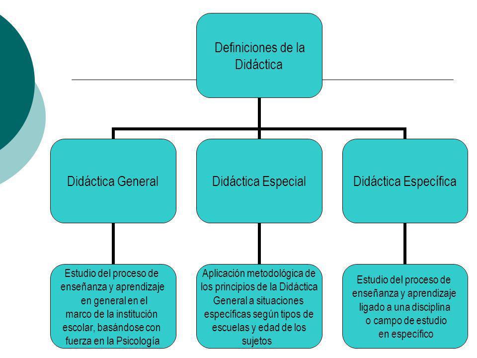 Definiciones de la Didáctica Didáctica General Estudio del proceso de enseñanza y aprendizaje en general en el marco de la institución escolar, basánd