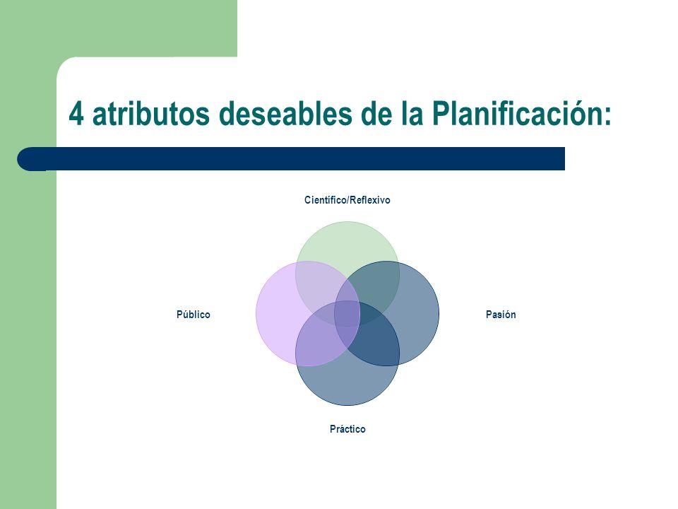 4 criterios para la elaboración de la Planificación: Contextualizar los contenidos curriculares.