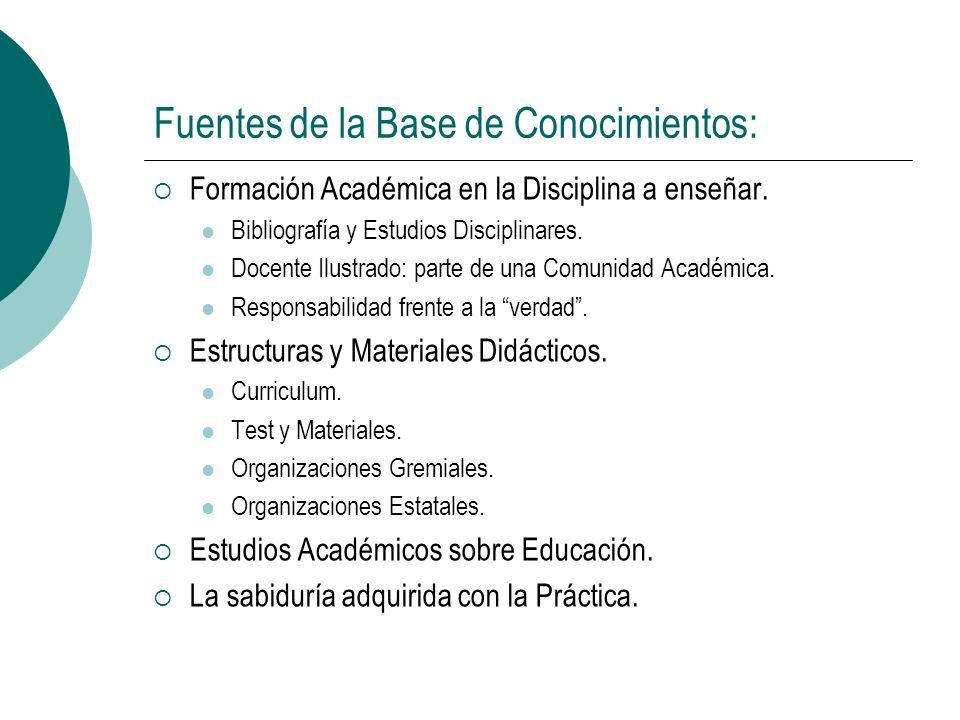 Fuentes de la Base de Conocimientos: Formación Académica en la Disciplina a enseñar. Bibliografía y Estudios Disciplinares. Docente Ilustrado: parte d