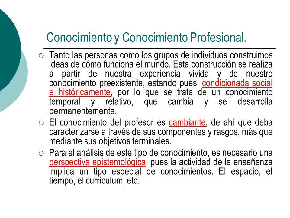 Características del Conocimiento Profesional.1) Su carácter situado y contextualizado.