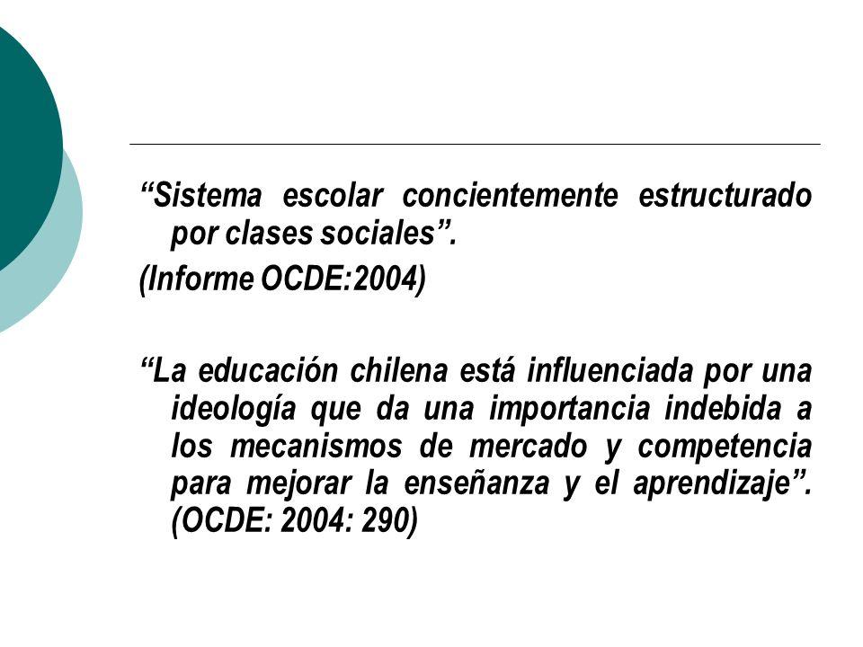 Sistema escolar concientemente estructurado por clases sociales. (Informe OCDE:2004) La educación chilena está influenciada por una ideología que da u