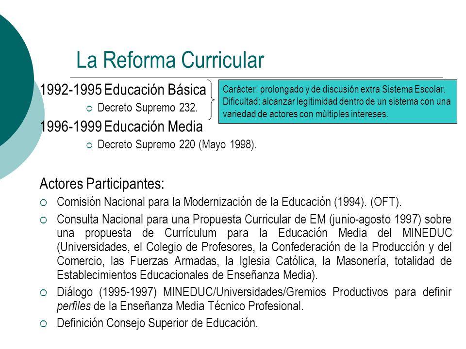 La Reforma Curricular 1992-1995 Educación Básica Decreto Supremo 232. 1996-1999 Educación Media Decreto Supremo 220 (Mayo 1998). Actores Participantes