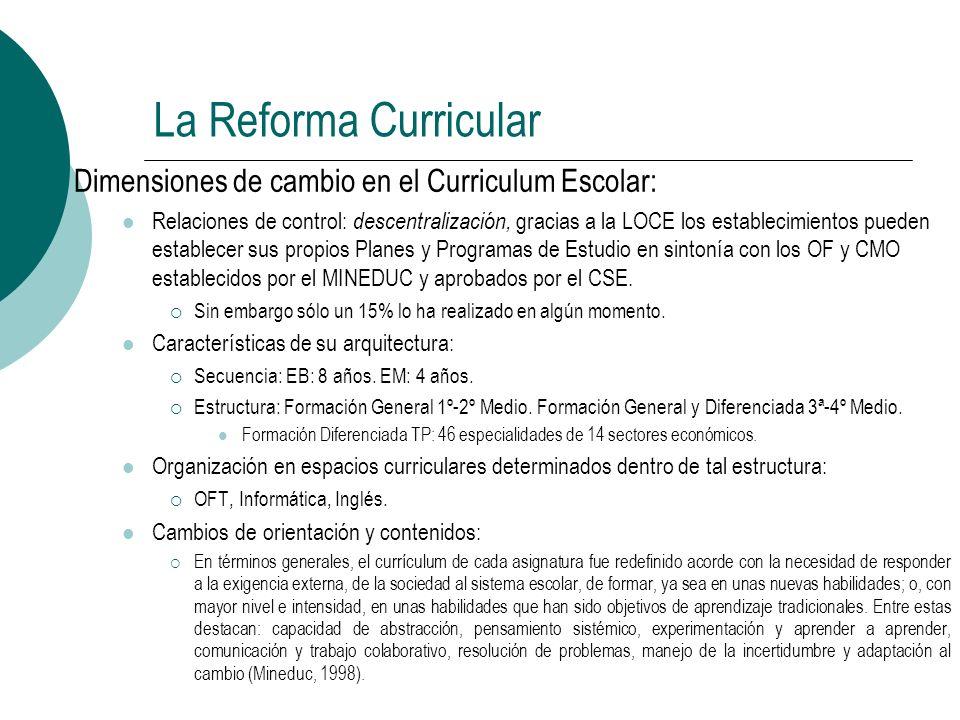 La Reforma Curricular Dimensiones de cambio en el Curriculum Escolar: Relaciones de control: descentralización, gracias a la LOCE los establecimientos