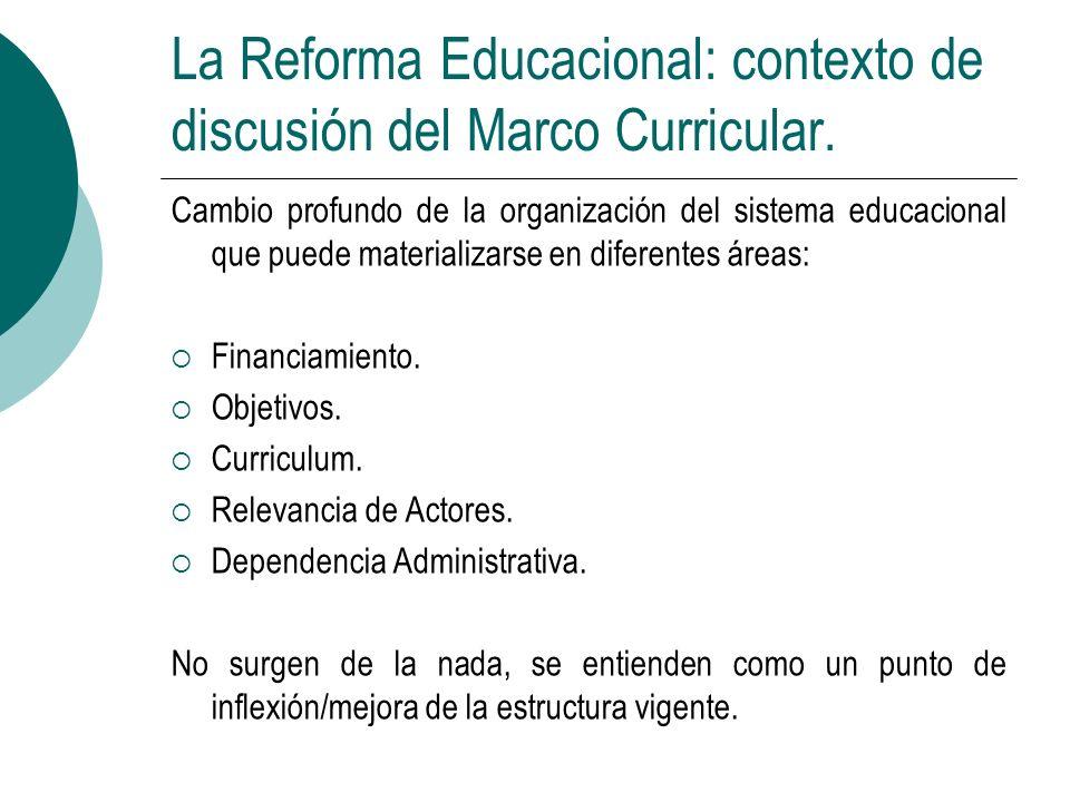 La Reforma Curricular Dimensiones de cambio en el Curriculum Escolar: Relaciones de control: descentralización, gracias a la LOCE los establecimientos pueden establecer sus propios Planes y Programas de Estudio en sintonía con los OF y CMO establecidos por el MINEDUC y aprobados por el CSE.