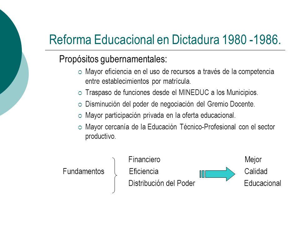 Reforma Educacional en Dictadura 1980 -1986. Propósitos gubernamentales: Mayor eficiencia en el uso de recursos a través de la competencia entre estab