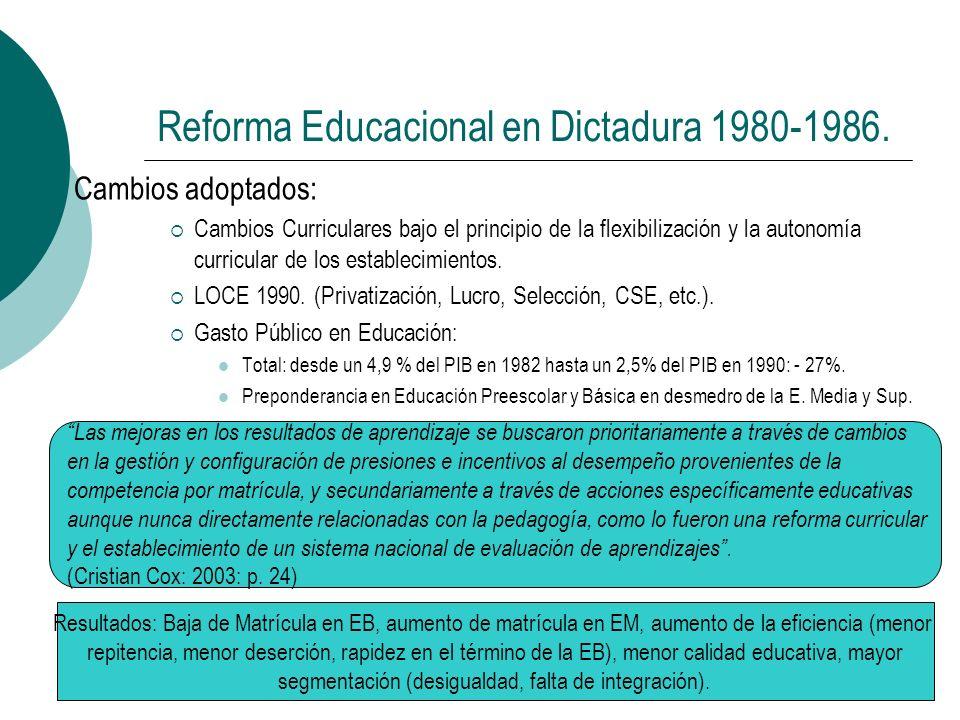 Reforma Educacional en Dictadura 1980-1986. Cambios adoptados: Cambios Curriculares bajo el principio de la flexibilización y la autonomía curricular