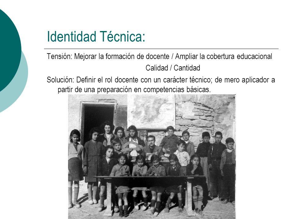 Identidad Técnica: Tensión: Mejorar la formación de docente / Ampliar la cobertura educacional Calidad / Cantidad Solución: Definir el rol docente con