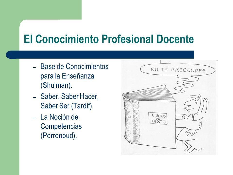 El Conocimiento Profesional Docente – Base de Conocimientos para la Enseñanza (Shulman). – Saber, Saber Hacer, Saber Ser (Tardif). – La Noción de Comp