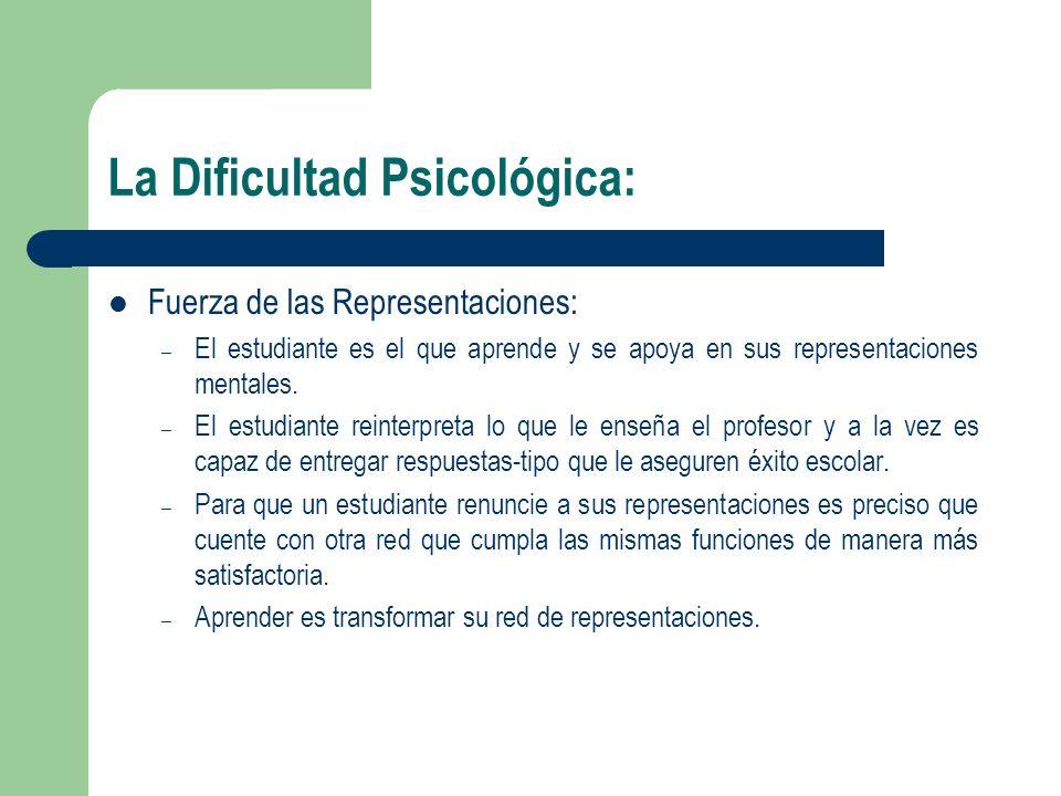 La Dificultad Psicológica: Fuerza de las Representaciones: – El estudiante es el que aprende y se apoya en sus representaciones mentales. – El estudia