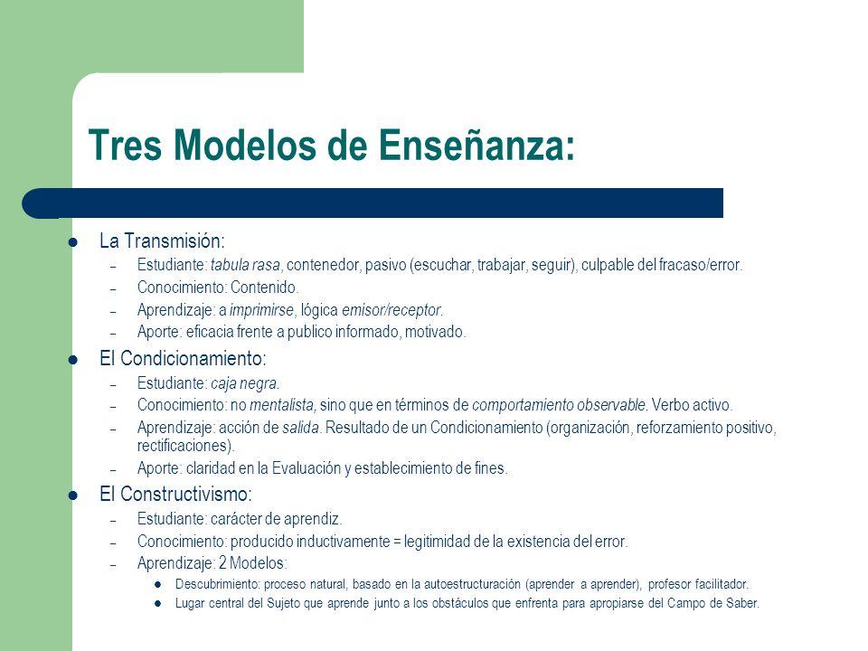 Tres Modelos de Enseñanza: La Transmisión: – Estudiante: tabula rasa, contenedor, pasivo (escuchar, trabajar, seguir), culpable del fracaso/error. – C