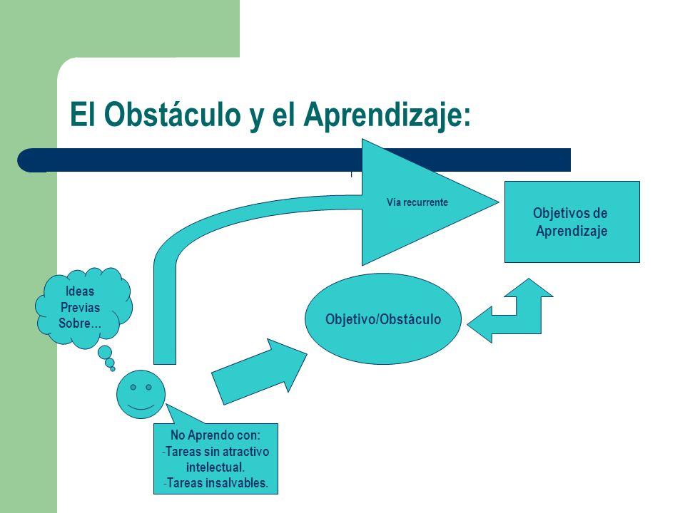 El Obstáculo y el Aprendizaje: Objetivo/Obstáculo Ideas Previas Sobre… Objetivos de Aprendizaje No Aprendo con: - Tareas sin atractivo intelectual. -