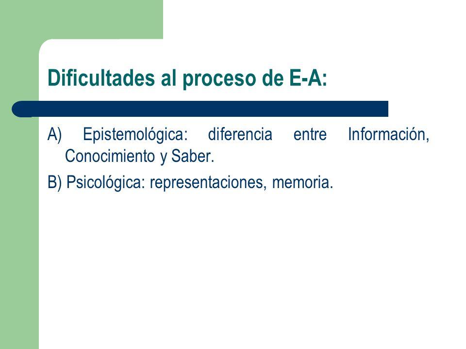 Dificultades al proceso de E-A: A) Epistemológica: diferencia entre Información, Conocimiento y Saber. B) Psicológica: representaciones, memoria.