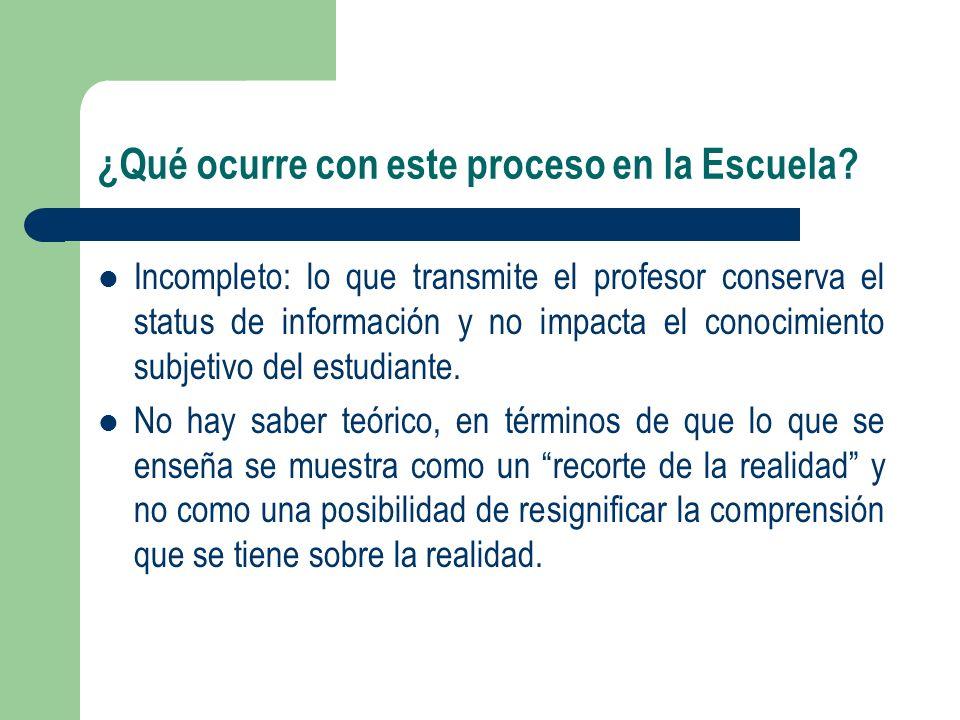 ¿Qué ocurre con este proceso en la Escuela? Incompleto: lo que transmite el profesor conserva el status de información y no impacta el conocimiento su