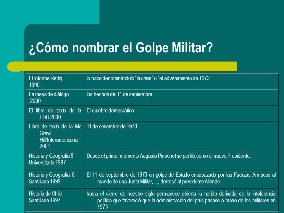 Fuentes: Bravo, Liliana.(2009). Textos escolares: su uso en la enseñanza de la historia.