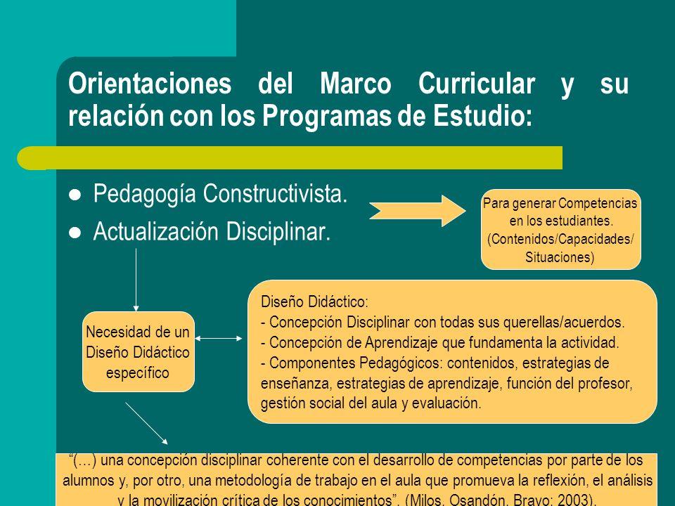 Propuesta Didáctica y Metodológica presente en los Programas de Estudio: a) Los programas de estudio buscan un equilibrio entre el aprendizaje por recepción y el aprendizaje activo.