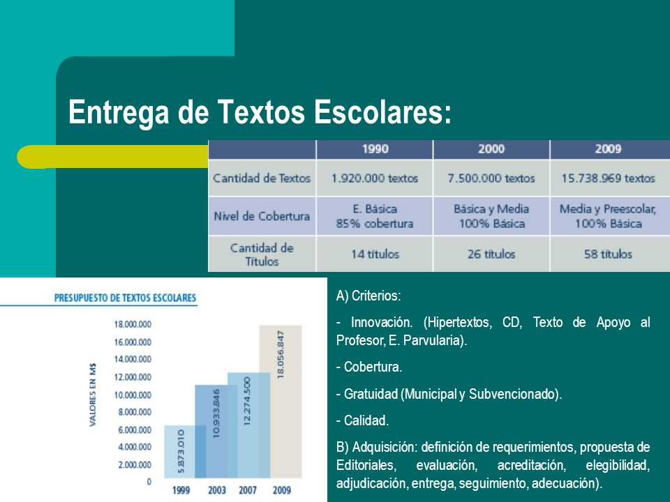 Tensiones sobre el análisis de los Textos Escolares: Producción y edición de un Texto Escolar: ¿qué postura didáctica porta.
