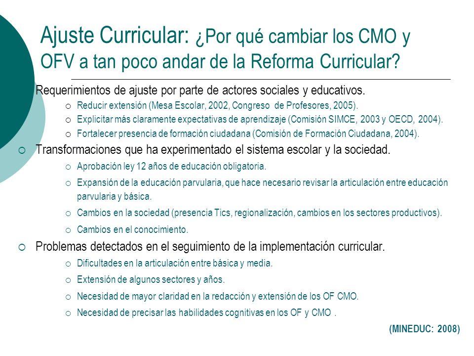 Ajuste Curricular: ¿Por qué cambiar los CMO y OFV a tan poco andar de la Reforma Curricular? Requerimientos de ajuste por parte de actores sociales y
