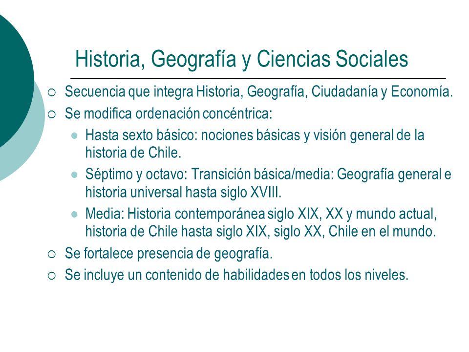 Historia, Geografía y Ciencias Sociales Secuencia que integra Historia, Geografía, Ciudadanía y Economía. Se modifica ordenación concéntrica: Hasta se