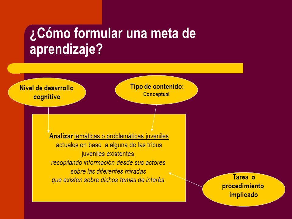 ¿Cómo formular una meta de aprendizaje? Analizar temáticas o problemáticas juveniles actuales en base a alguna de las tribus juveniles existentes, rec