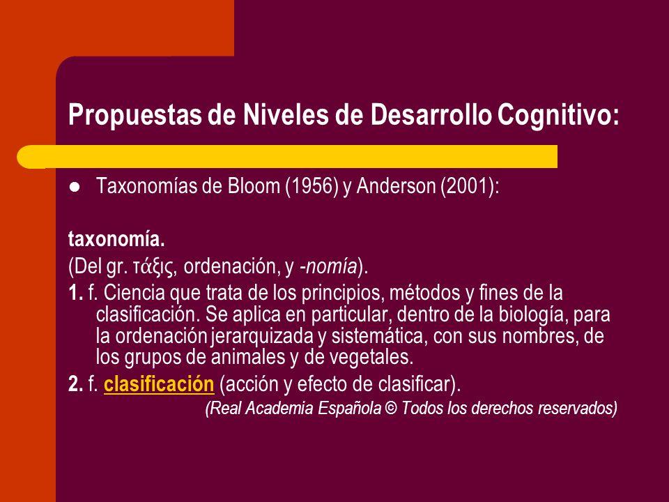 Propuestas de Niveles de Desarrollo Cognitivo: Niveles originales de Bloom:Niveles revisados por Anderson: Conocimiento Comprensión Aplicación Análisis Síntesis Evaluación Memorizar Comprender Aplicar Analizar Evaluar Crear