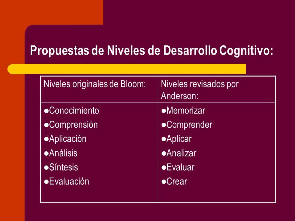 Propuestas de Niveles de Desarrollo Cognitivo: Niveles originales de Bloom:Niveles revisados por Anderson: Conocimiento Comprensión Aplicación Análisi