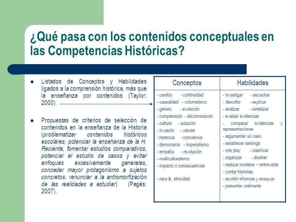 ¿Qué pasa con los contenidos conceptuales en las Competencias Históricas? Listados de Conceptos y Habilidades ligados a la comprensión histórica, más