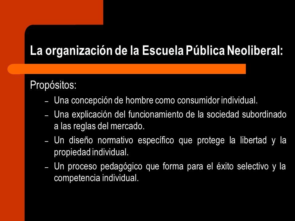 La organización de la Escuela Pública Neoliberal: Propósitos: – Una concepción de hombre como consumidor individual. – Una explicación del funcionamie