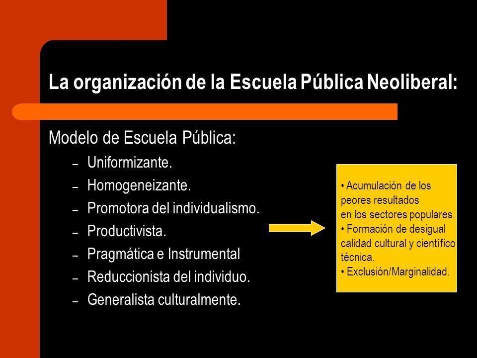 La organización de la Escuela Pública Neoliberal: Modelo de Escuela Pública: – Uniformizante. – Homogeneizante. – Promotora del individualismo. – Prod